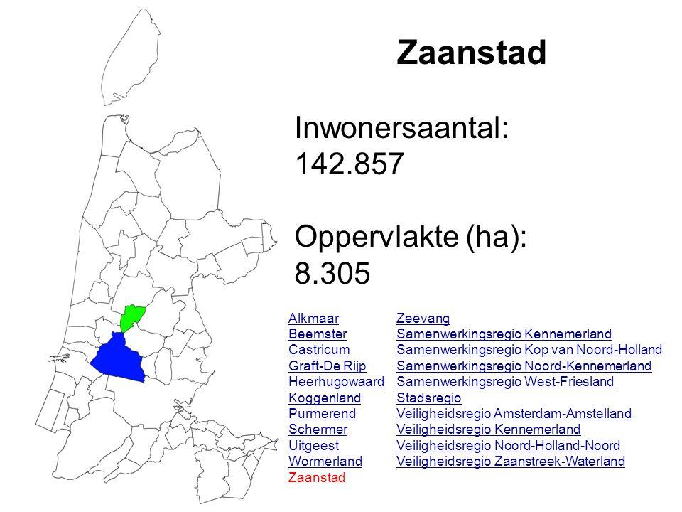 Zaanstad Inwonersaantal: 142.857 Oppervlakte (ha): 8.305 Alkmaar Beemster Castricum Graft-De Rijp Heerhugowaard Koggenland Purmerend Schermer Uitgeest