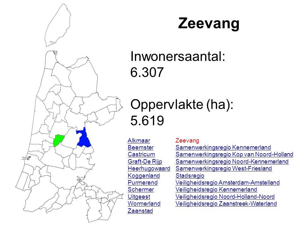 Zeevang Inwonersaantal: 6.307 Oppervlakte (ha): 5.619 Alkmaar Beemster Castricum Graft-De Rijp Heerhugowaard Koggenland Purmerend Schermer Uitgeest Wo