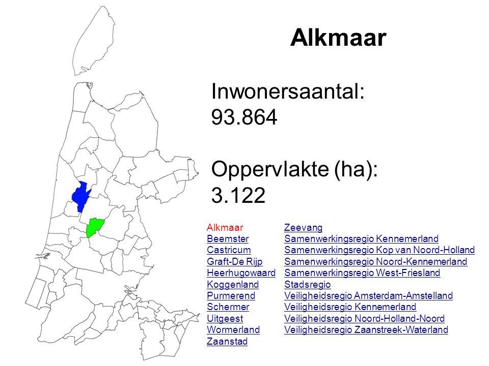 Alkmaar Inwonersaantal: 93.864 Oppervlakte (ha): 3.122 Alkmaar Beemster Castricum Graft-De Rijp Heerhugowaard Koggenland Purmerend Schermer Uitgeest W