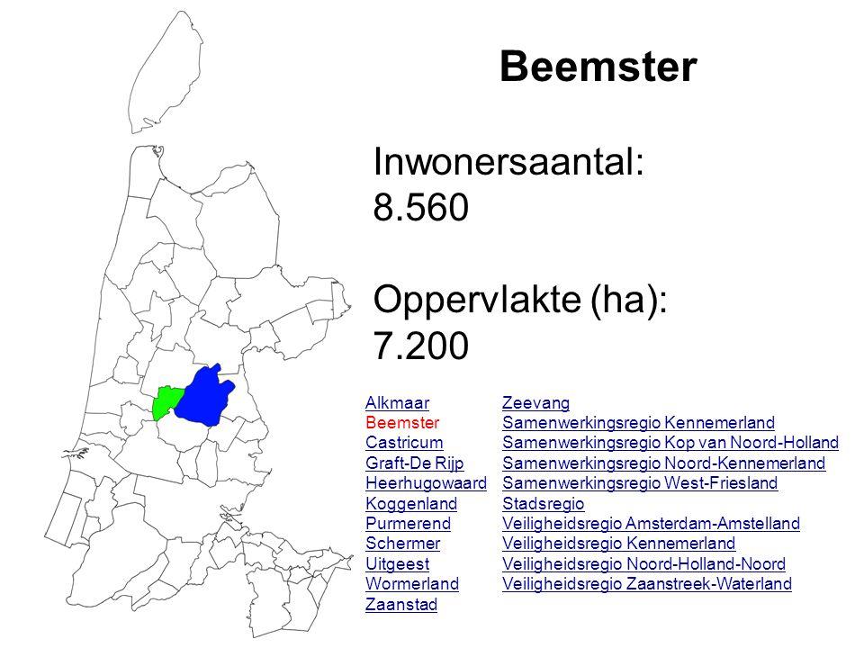 Beemster Inwonersaantal: 8.560 Oppervlakte (ha): 7.200 Alkmaar Beemster Castricum Graft-De Rijp Heerhugowaard Koggenland Purmerend Schermer Uitgeest W