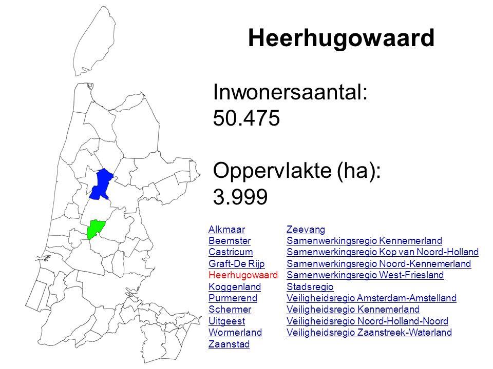 Heerhugowaard Inwonersaantal: 50.475 Oppervlakte (ha): 3.999 Alkmaar Beemster Castricum Graft-De Rijp Heerhugowaard Koggenland Purmerend Schermer Uitgeest Wormerland Zaanstad Zeevang Samenwerkingsregio Kennemerland Samenwerkingsregio Kop van Noord-Holland Samenwerkingsregio Noord-Kennemerland Samenwerkingsregio West-Friesland Stadsregio Veiligheidsregio Amsterdam-Amstelland Veiligheidsregio Kennemerland Veiligheidsregio Noord-Holland-Noord Veiligheidsregio Zaanstreek-Waterland