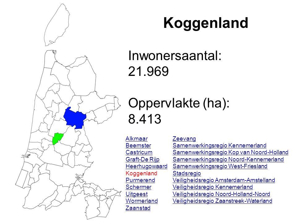 Koggenland Inwonersaantal: 21.969 Oppervlakte (ha): 8.413 Alkmaar Beemster Castricum Graft-De Rijp Heerhugowaard Koggenland Purmerend Schermer Uitgeest Wormerland Zaanstad Zeevang Samenwerkingsregio Kennemerland Samenwerkingsregio Kop van Noord-Holland Samenwerkingsregio Noord-Kennemerland Samenwerkingsregio West-Friesland Stadsregio Veiligheidsregio Amsterdam-Amstelland Veiligheidsregio Kennemerland Veiligheidsregio Noord-Holland-Noord Veiligheidsregio Zaanstreek-Waterland
