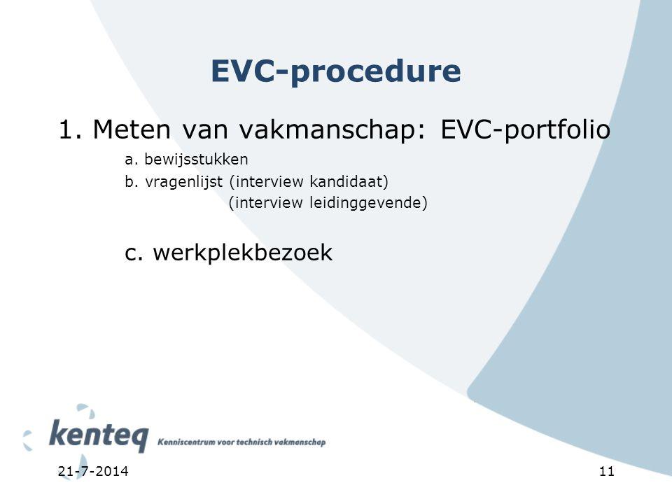 21-7-201411 EVC-procedure 1. Meten van vakmanschap: EVC-portfolio a. bewijsstukken b. vragenlijst (interview kandidaat) (interview leidinggevende) c.