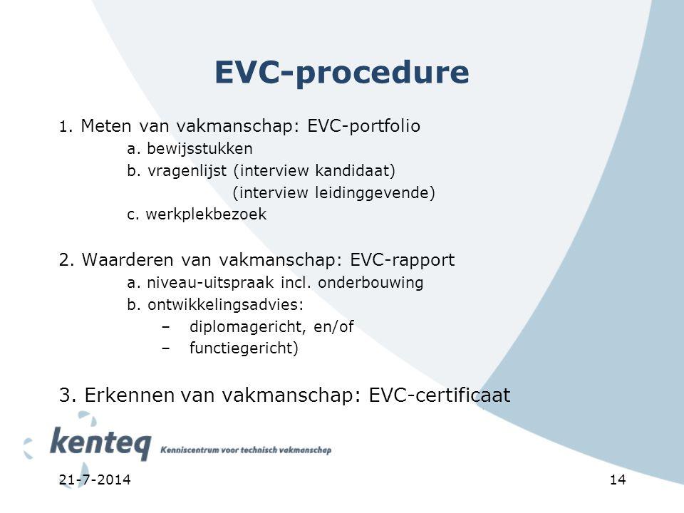 21-7-201414 EVC-procedure 1. Meten van vakmanschap: EVC-portfolio a. bewijsstukken b. vragenlijst (interview kandidaat) (interview leidinggevende) c.