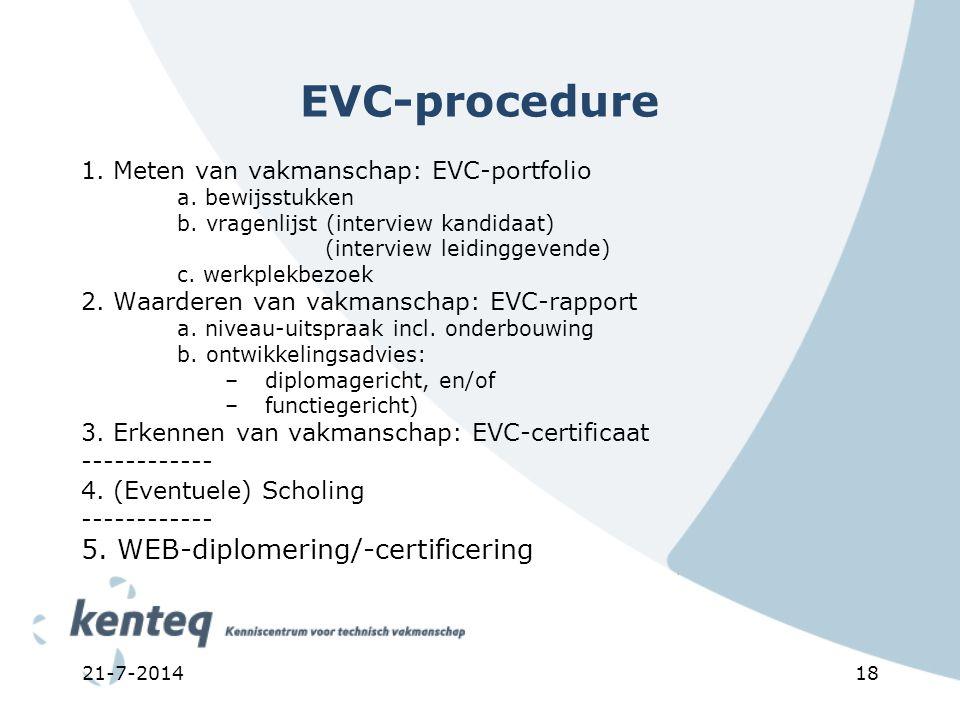21-7-201418 EVC-procedure 1. Meten van vakmanschap: EVC-portfolio a. bewijsstukken b. vragenlijst (interview kandidaat) (interview leidinggevende) c.