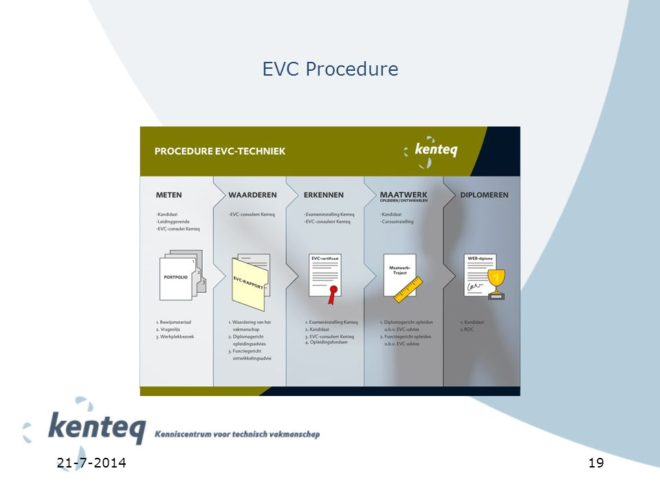 21-7-201419 EVC Procedure