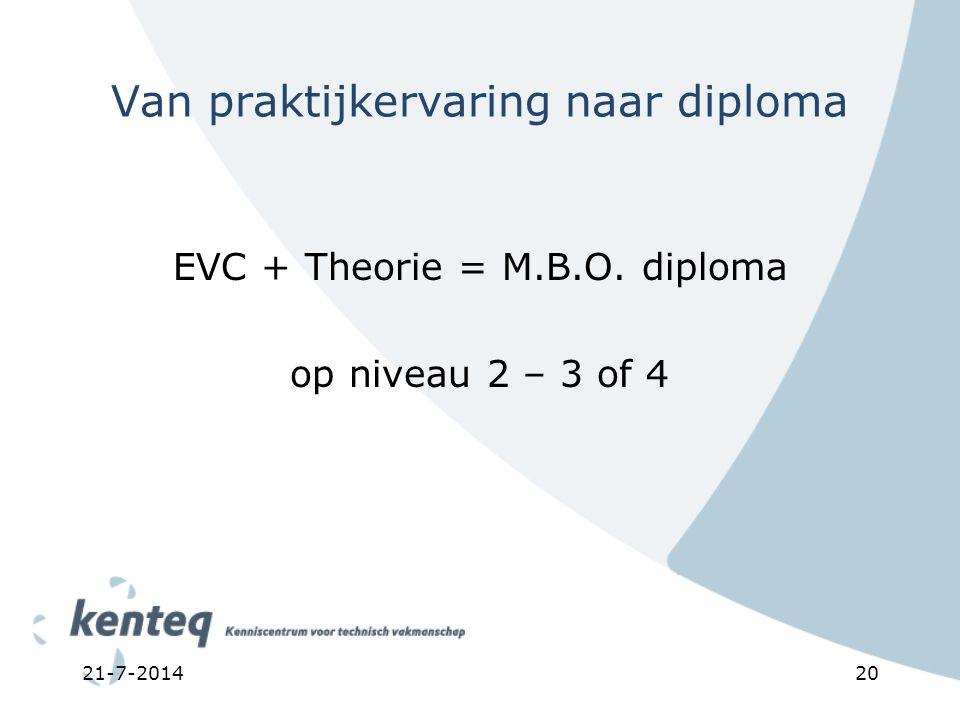 21-7-201420 Van praktijkervaring naar diploma EVC + Theorie = M.B.O. diploma op niveau 2 – 3 of 4