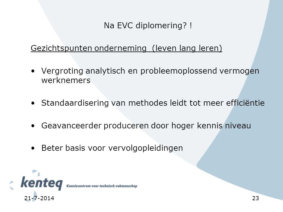 21-7-201423 Na EVC diplomering? ! Gezichtspunten onderneming (leven lang leren) Vergroting analytisch en probleemoplossend vermogen werknemers Standaa