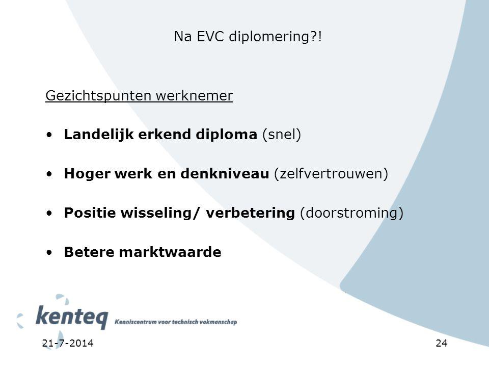 21-7-201424 Na EVC diplomering?! Gezichtspunten werknemer Landelijk erkend diploma (snel) Hoger werk en denkniveau (zelfvertrouwen) Positie wisseling/