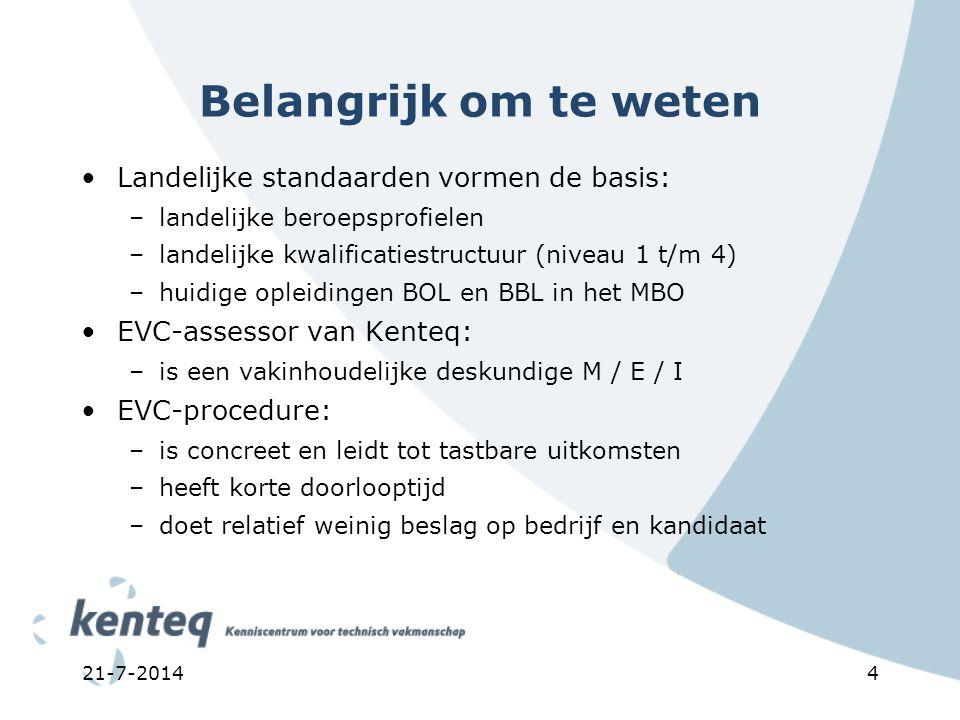 21-7-20144 Belangrijk om te weten Landelijke standaarden vormen de basis: –landelijke beroepsprofielen –landelijke kwalificatiestructuur (niveau 1 t/m