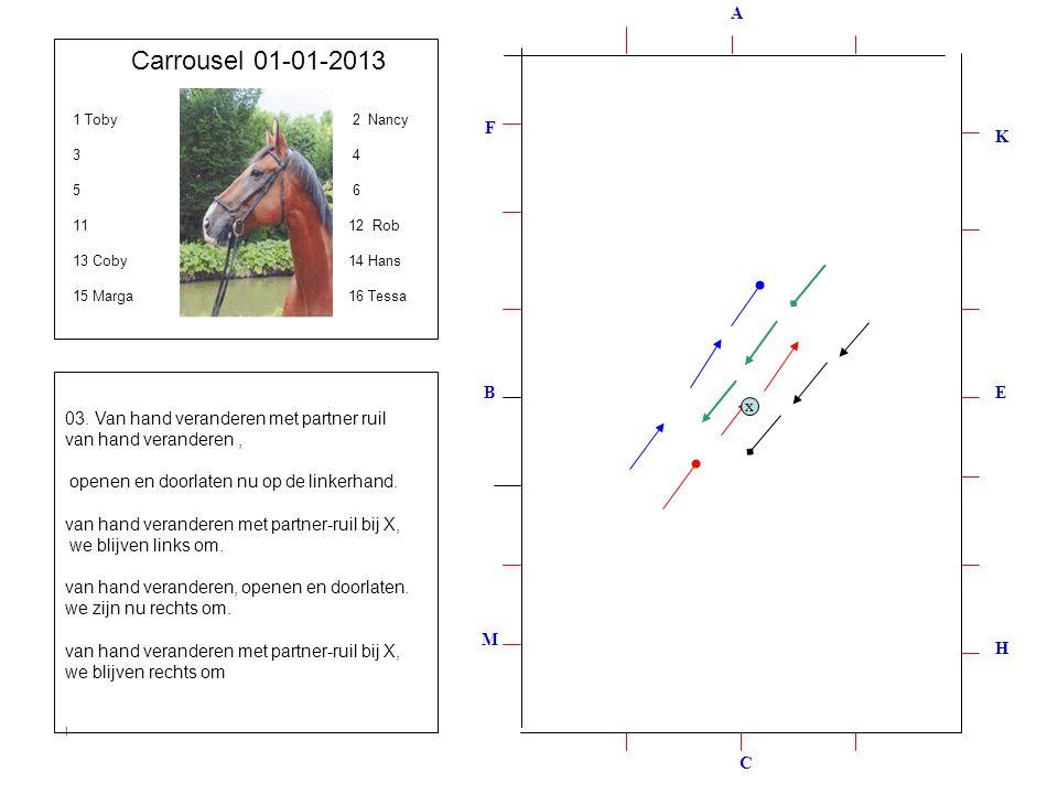 A H M F K EB C x Carrousel 01-01-2013 2 Nancy 4 6 12 Rob 14 Hans 16 Tessa 1 Toby 3 5 11 13 Coby 15 Marga 03.