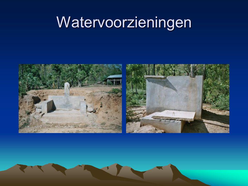 Watervoorzieningen