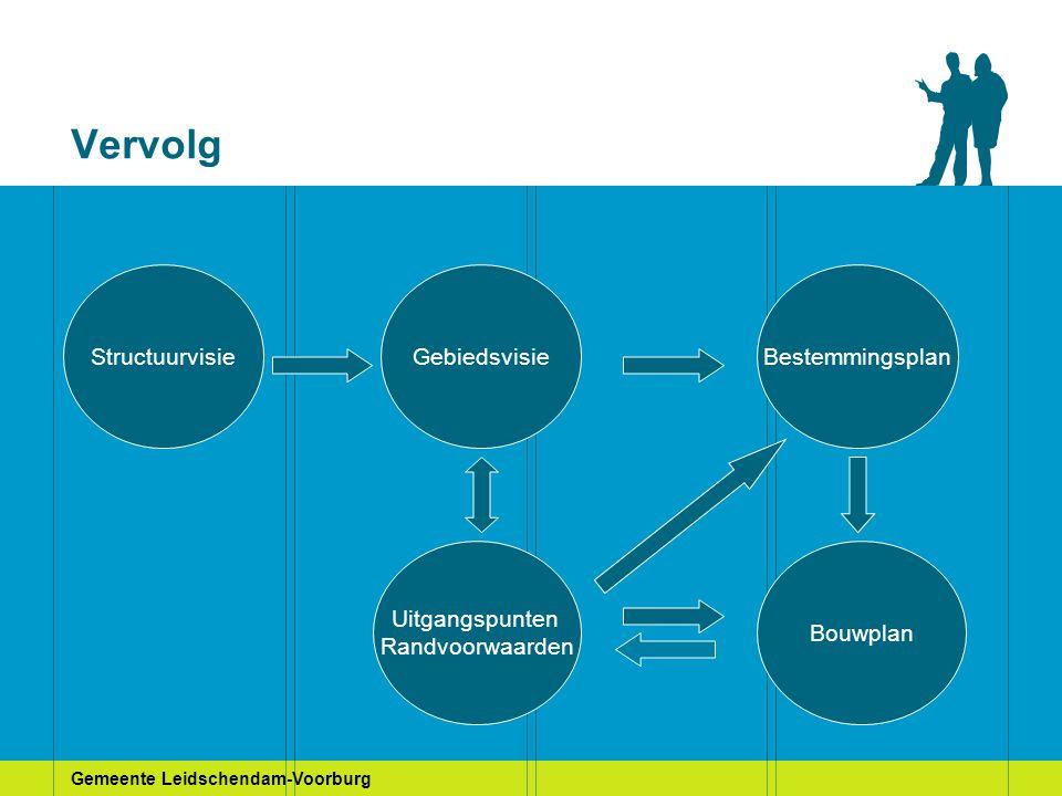 Gemeente Leidschendam-Voorburg Vervolg Structuurvisie Uitgangspunten Randvoorwaarden GebiedsvisieBestemmingsplan Bouwplan