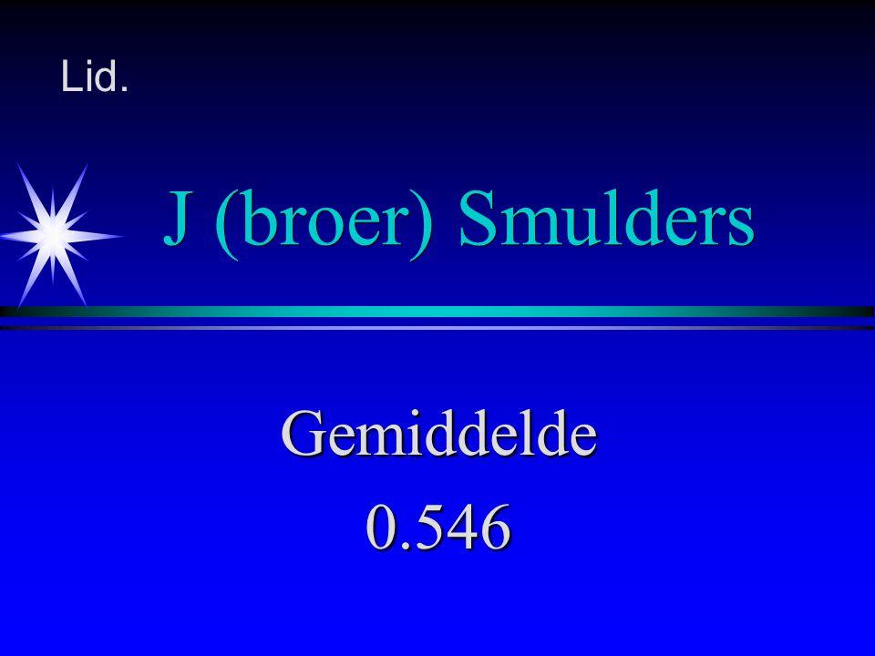Ria Schepers Gemiddelde0.558 Wedstrijd Leider.