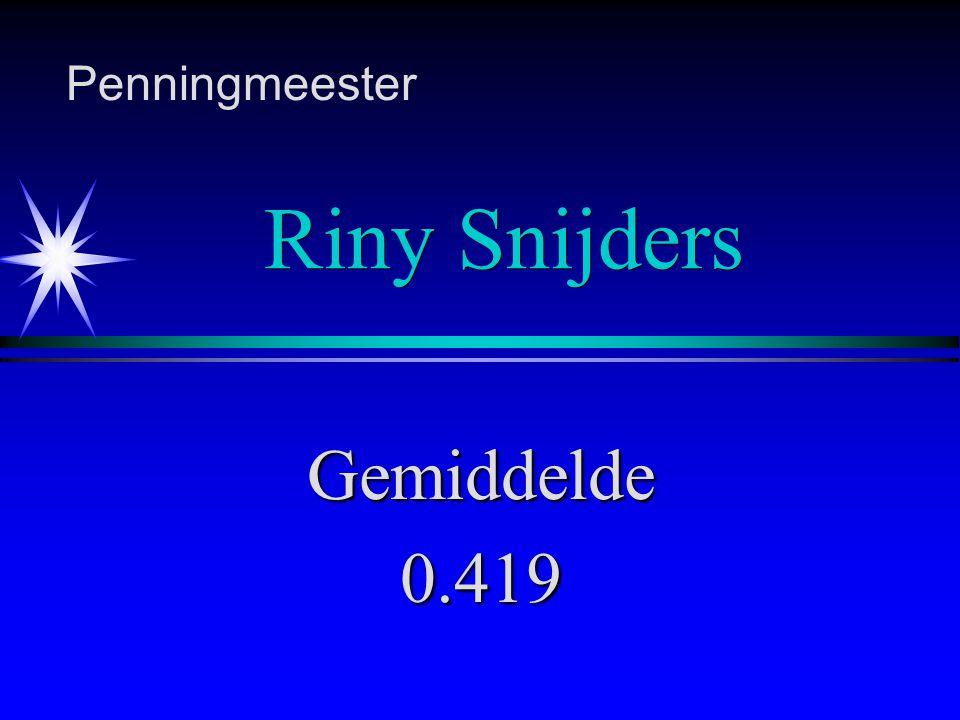 J (broer) Smulders Gemiddelde0.546 Lid.