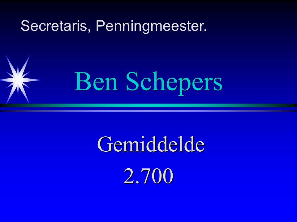 Poedelvrees Bestuur en Leden Poedelvrees Bestuur en Leden H.v.Rixtel Ben Schepers Penningmeester Th.Koppenens J.v.Rosmalen M.Antonissen Ben Schepers Secretaris Piet.