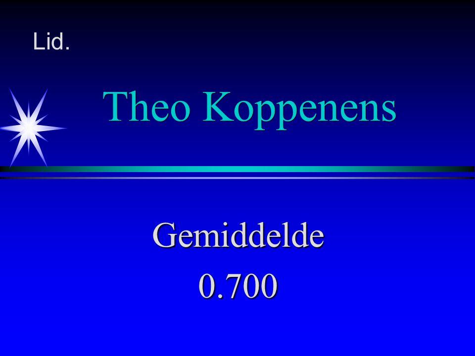 H.(Bertus)van Rixtel Gemiddelde0.856 Lid.