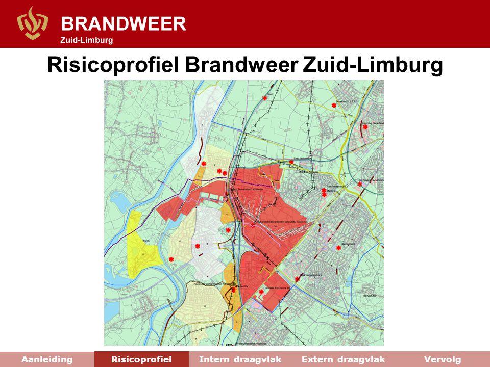 Risicoprofiel Brandweer Zuid-Limburg Aanleiding Intern draagvlakExtern draagvlakVervolgRisicoprofiel