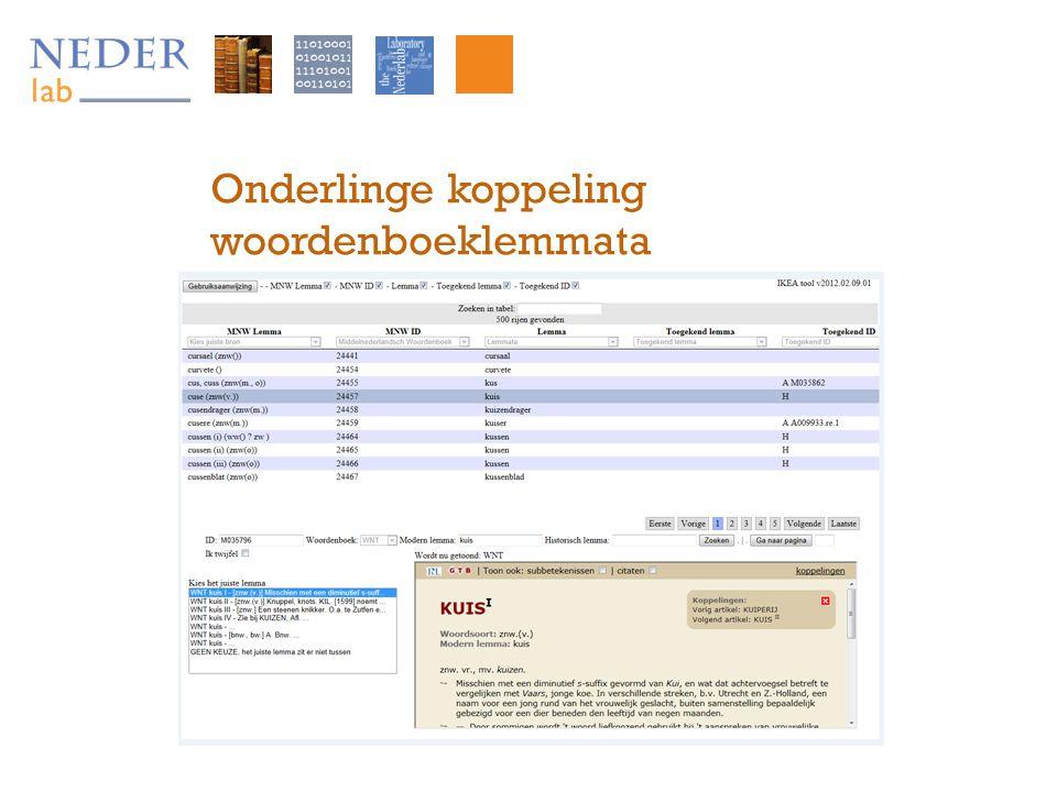 Onderlinge koppeling woordenboeklemmata