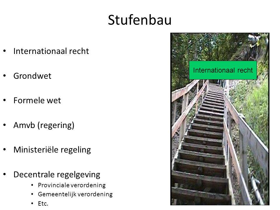 Stufenbau Internationaal recht Grondwet Formele wet Amvb (regering) Ministeriële regeling Decentrale regelgeving Provinciale verordening Gemeentelijk