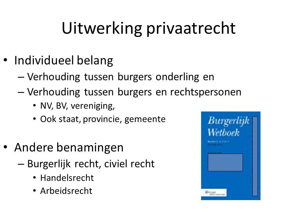 Uitwerking privaatrecht Individueel belang – Verhouding tussen burgers onderling en – Verhouding tussen burgers en rechtspersonen NV, BV, vereniging,