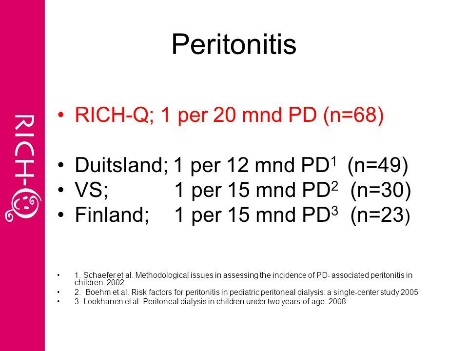 Peritonitis RICH-Q; 1 per 20 mnd PD (n=68) Duitsland; 1 per 12 mnd PD 1 (n=49) VS; 1 per 15 mnd PD 2 (n=30) Finland; 1 per 15 mnd PD 3 (n=23 ) 1.