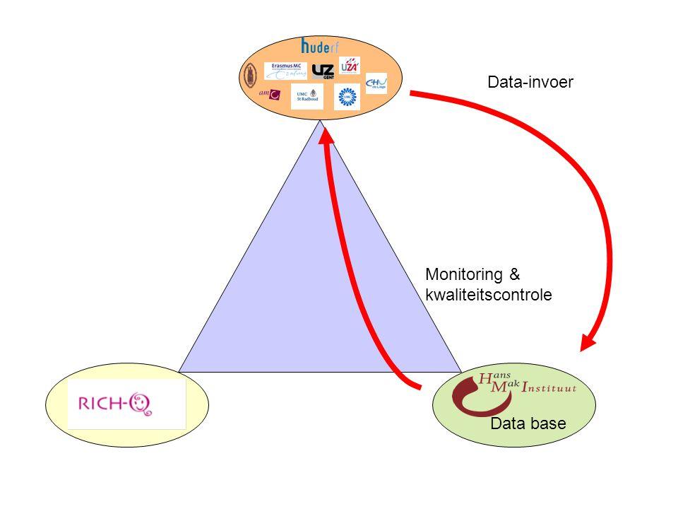 Verbetering mogelijk… -Minder verschillen tussen centra -Maken van protocollen/ guidelines - Maken van definities (bv exit site/ tunnelinfectie) -Alternatief voor echo hart.
