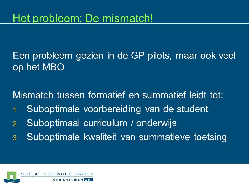Het probleem: De mismatch! Een probleem gezien in de GP pilots, maar ook veel op het MBO Mismatch tussen formatief en summatief leidt tot: 1. Suboptim