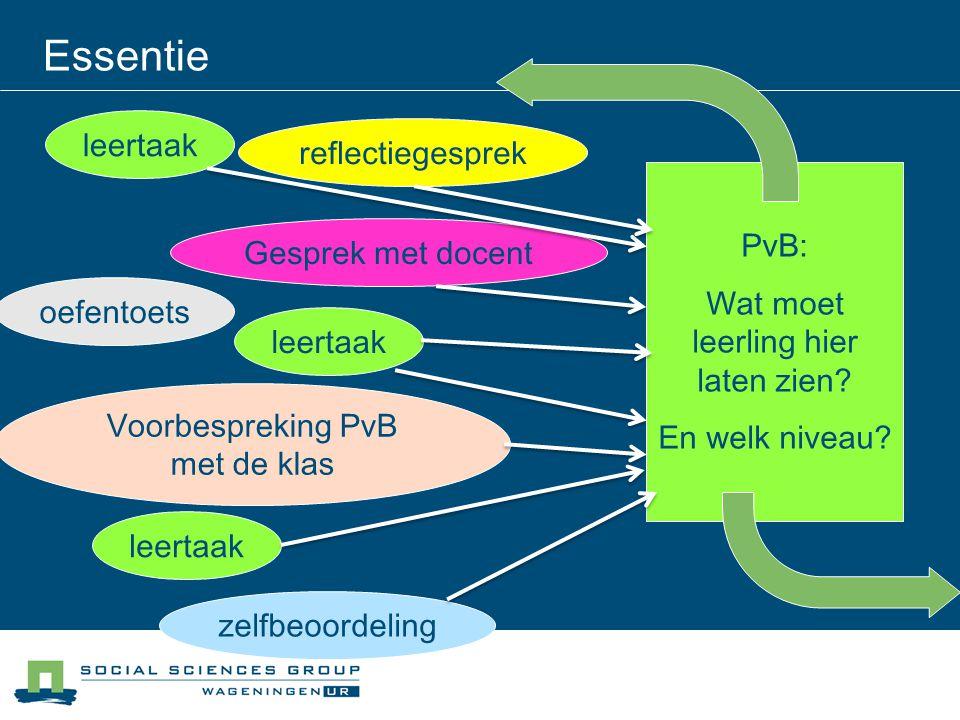 Essentie PvB: Wat moet leerling hier laten zien? En welk niveau? leertaak oefentoets leertaak reflectiegesprek zelfbeoordeling Gesprek met docent Voor