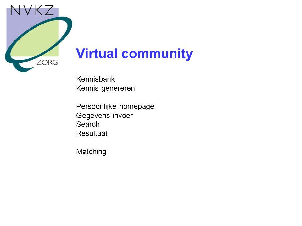Virtual community Kennisbank Kennis genereren Persoonlijke homepage Gegevens invoer Search Resultaat Matching