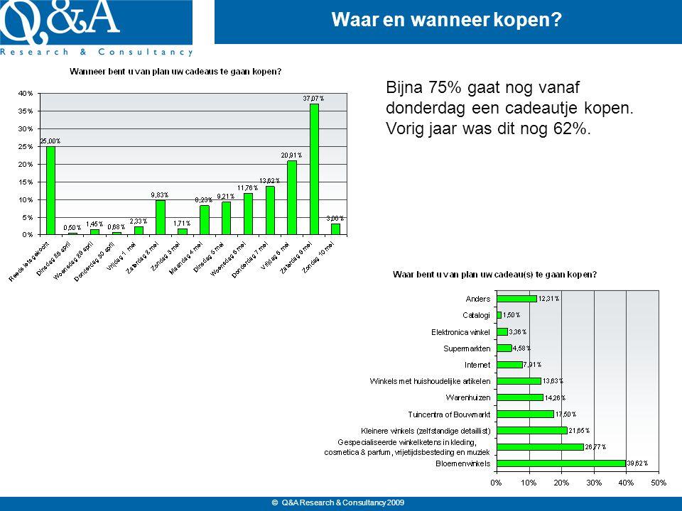 © Q&A Research & Consultancy 2009 Waar en wanneer kopen? Bijna 75% gaat nog vanaf donderdag een cadeautje kopen. Vorig jaar was dit nog 62%.