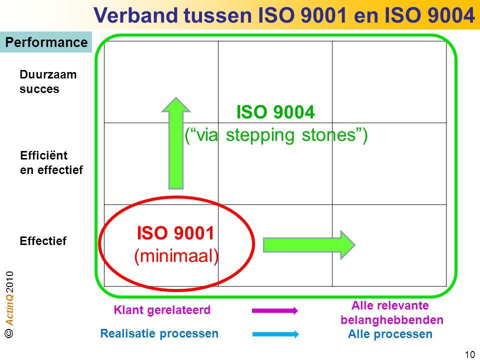 Verband tussen ISO 9001 en ISO 9004 10 Duurzaam succes Efficiënt en effectief Effectief Performance Klant gerelateerd Alle relevante belanghebbenden R