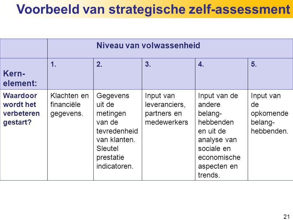 Voorbeeld van strategische zelf-assessment Niveau van volwassenheid Kern- element: 1.2.3.4.5. Waardoor wordt het verbeteren gestart? Klachten en finan