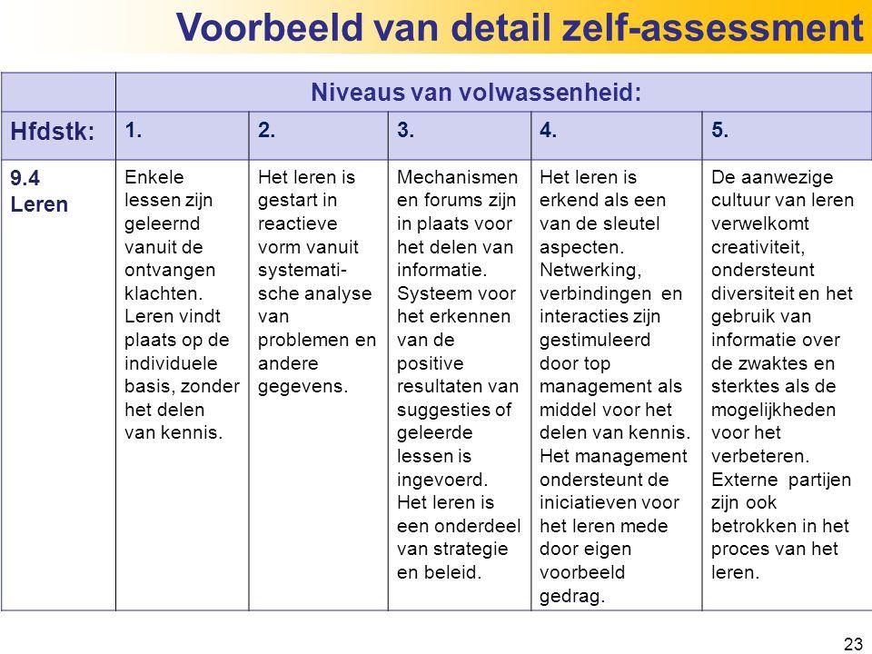 Voorbeeld van detail zelf-assessment Niveaus van volwassenheid: Hfdstk: 1.2.3.4.5. 9.4 Leren Enkele lessen zijn geleernd vanuit de ontvangen klachten.