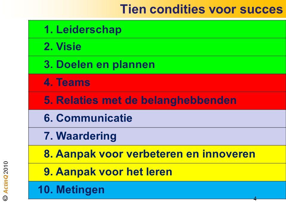 1. Leiderschap 2. Visie 3. Doelen en plannen 4. Teams 5. Relaties met de belanghebbenden 6. Communicatie 7. Waardering 8. Aanpak voor verbeteren en in
