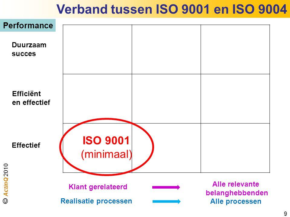 Verband tussen ISO 9001 en ISO 9004 9 Duurzaam succes Efficiënt en effectief Effectief Performance Klant gerelateerd Alle relevante belanghebbenden Re