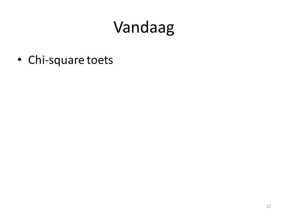 Vandaag Chi-square toets 12