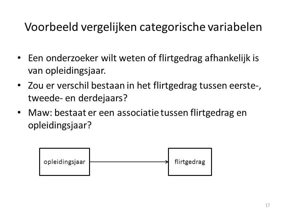 Voorbeeld vergelijken categorische variabelen Een onderzoeker wilt weten of flirtgedrag afhankelijk is van opleidingsjaar. Zou er verschil bestaan in