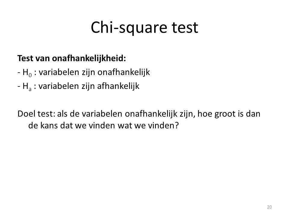 Chi-square test Test van onafhankelijkheid: - H 0 : variabelen zijn onafhankelijk - H a : variabelen zijn afhankelijk Doel test: als de variabelen onafhankelijk zijn, hoe groot is dan de kans dat we vinden wat we vinden.