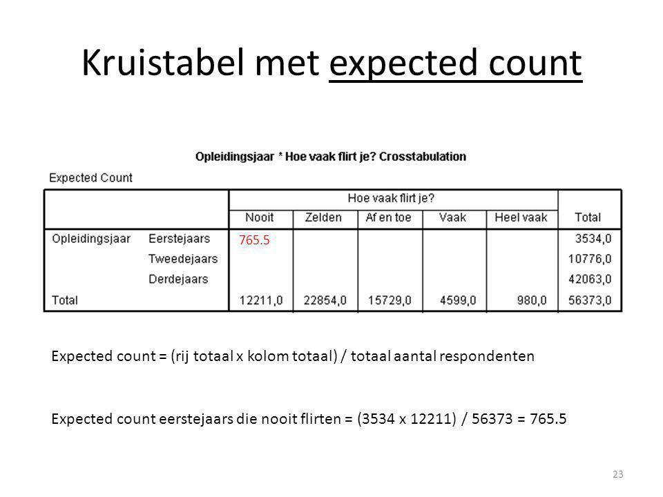 Kruistabel met expected count Expected count = (rij totaal x kolom totaal) / totaal aantal respondenten Expected count eerstejaars die nooit flirten = (3534 x 12211) / 56373 = 765.5 765.5 23