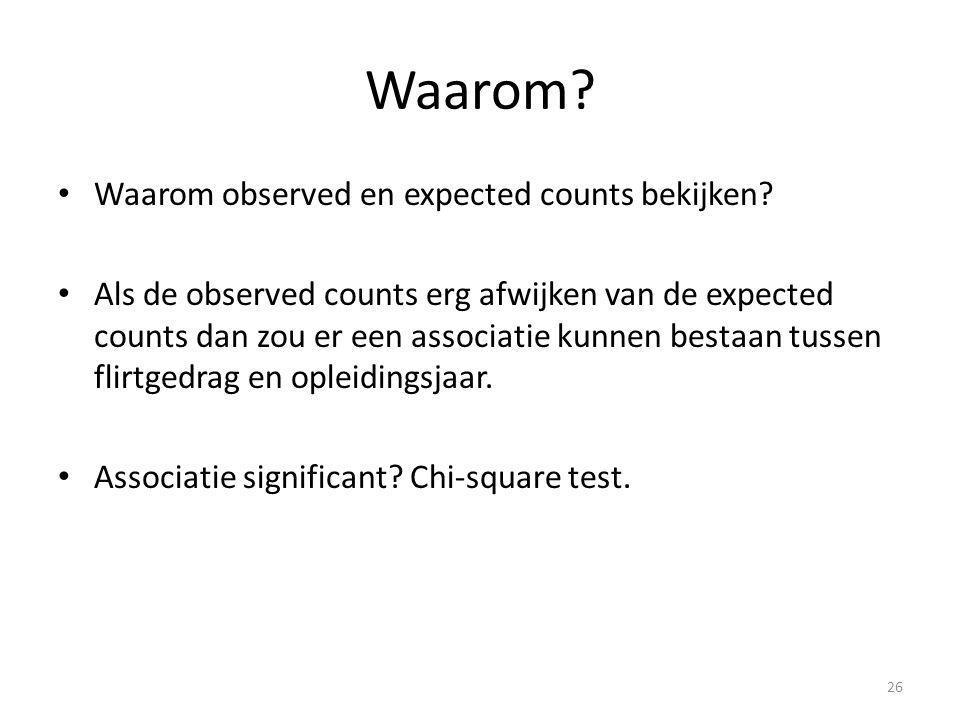 Waarom? Waarom observed en expected counts bekijken? Als de observed counts erg afwijken van de expected counts dan zou er een associatie kunnen besta