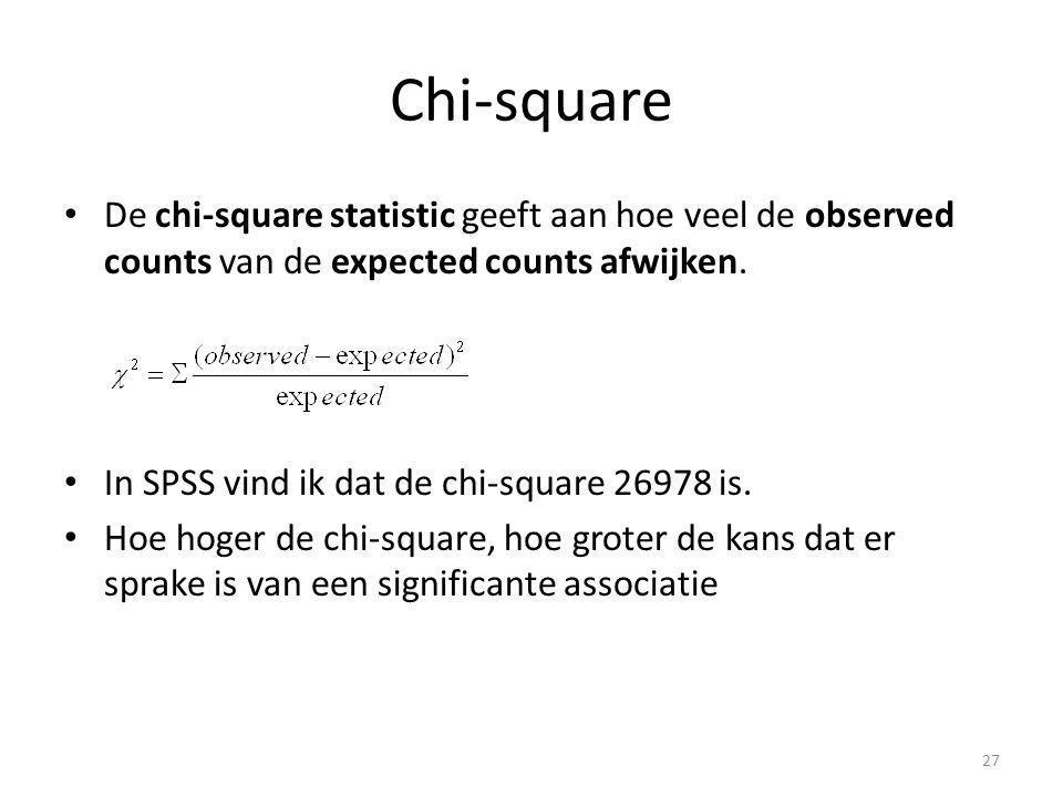 Chi-square De chi-square statistic geeft aan hoe veel de observed counts van de expected counts afwijken. In SPSS vind ik dat de chi-square 26978 is.