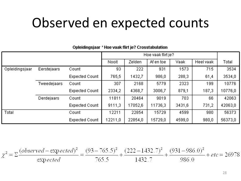Observed en expected counts 28