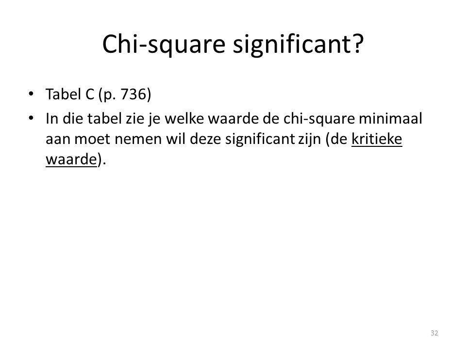 Chi-square significant? Tabel C (p. 736) In die tabel zie je welke waarde de chi-square minimaal aan moet nemen wil deze significant zijn (de kritieke