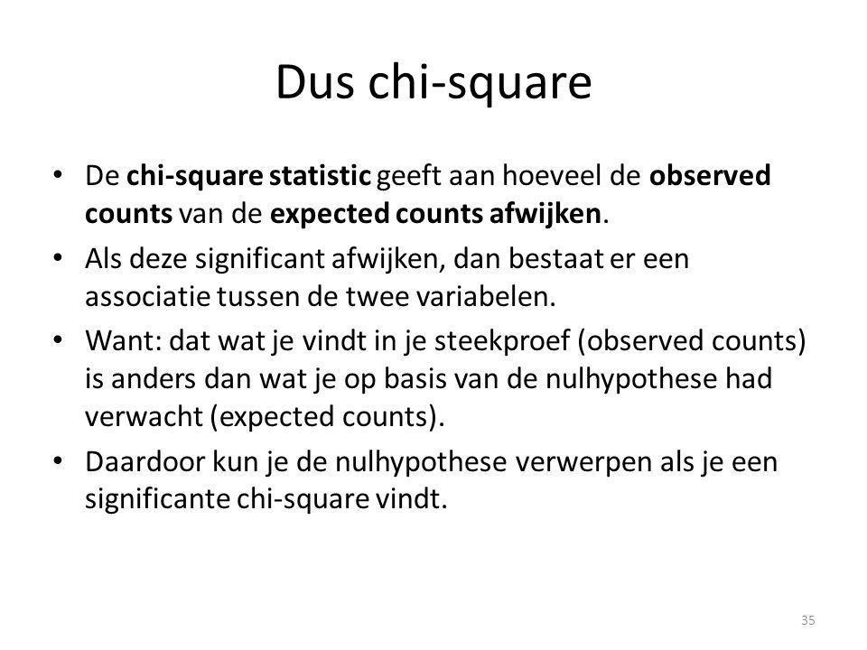 Dus chi-square De chi-square statistic geeft aan hoeveel de observed counts van de expected counts afwijken. Als deze significant afwijken, dan bestaa