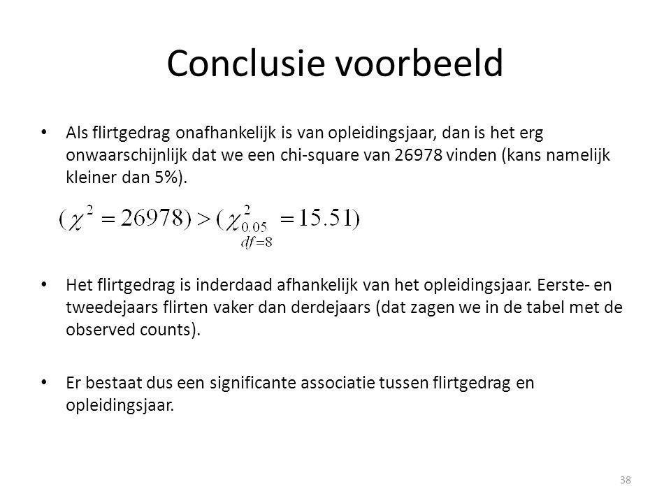 Conclusie voorbeeld Als flirtgedrag onafhankelijk is van opleidingsjaar, dan is het erg onwaarschijnlijk dat we een chi-square van 26978 vinden (kans namelijk kleiner dan 5%).