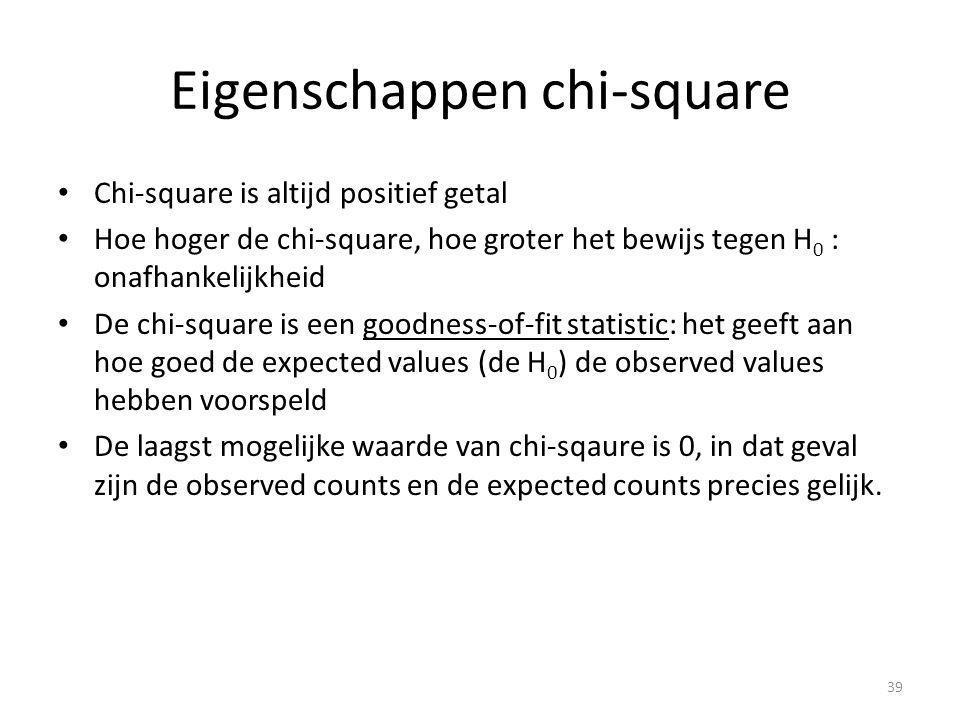 Eigenschappen chi-square Chi-square is altijd positief getal Hoe hoger de chi-square, hoe groter het bewijs tegen H 0 : onafhankelijkheid De chi-square is een goodness-of-fit statistic: het geeft aan hoe goed de expected values (de H 0 ) de observed values hebben voorspeld De laagst mogelijke waarde van chi-sqaure is 0, in dat geval zijn de observed counts en de expected counts precies gelijk.