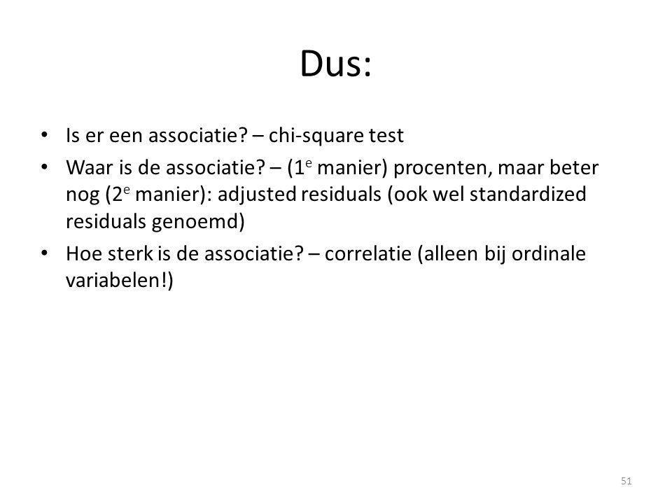 Dus: Is er een associatie.– chi-square test Waar is de associatie.