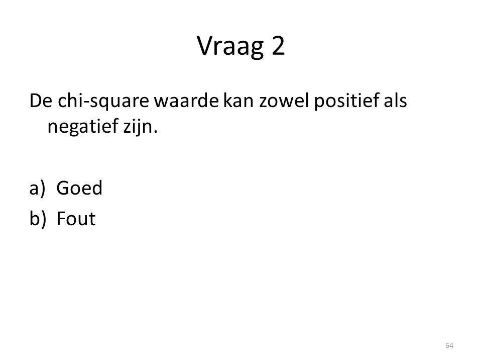 Vraag 2 De chi-square waarde kan zowel positief als negatief zijn. a)Goed b)Fout 64