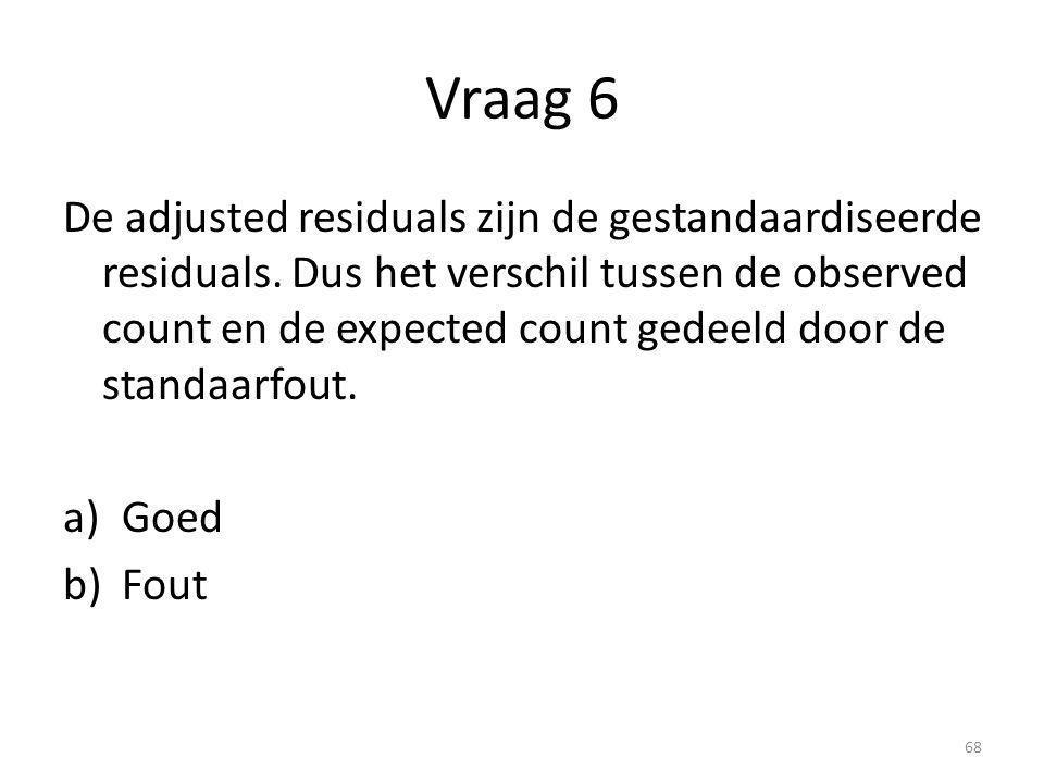 Vraag 6 De adjusted residuals zijn de gestandaardiseerde residuals. Dus het verschil tussen de observed count en de expected count gedeeld door de sta